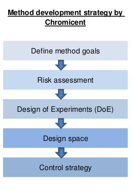 QbD Key components1_2