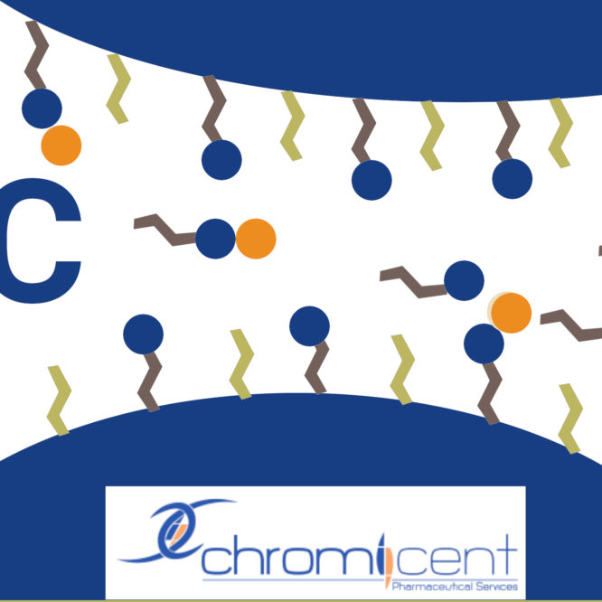 Ion Chromatography & Events